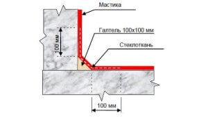 Защита гидроизоляции материалами