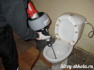Гидравлический способ прочистки