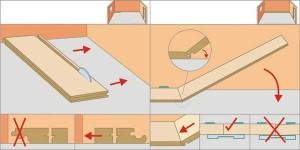 Процесс правильной состыковки ламината