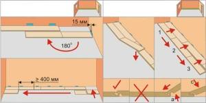 Процесс укладки ламината с замком «Click»