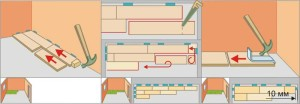 Технология укладки клеевого ламината