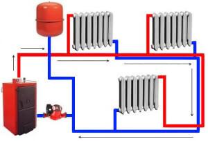 Двухтрубная система разводки труб для отопления дома