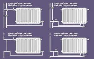 Образец подводки труб к радиаторам