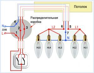 Схема подключения люстры к сети