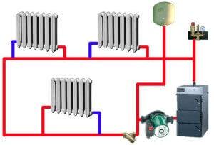 Схема разводки труб для отопления дома