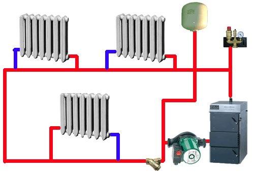 Схема разводки труб для