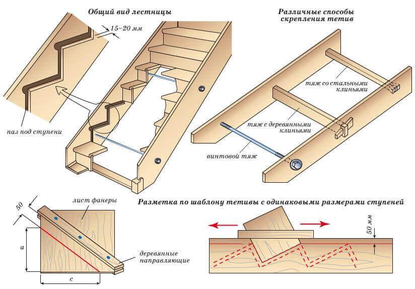 Расчет лестницы на второй этаж с поворотом на 180 своими руками фото 302