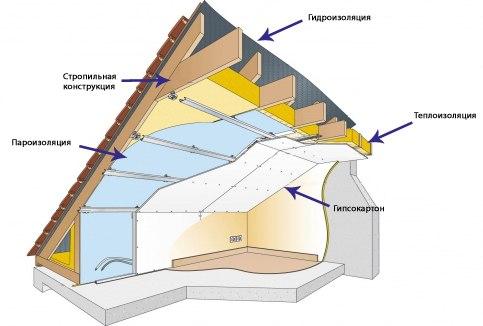 Как укрепить фундамент собственного дома своими руками