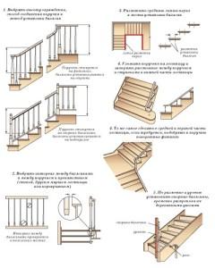 Технология установки лестницы и крепления перил