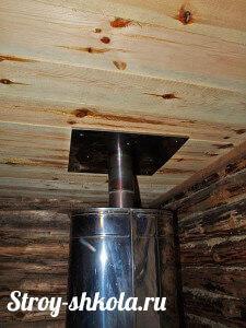 Грамотная установка печи при утеплении крыши