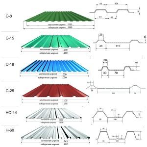 Разновидности листов профнастила