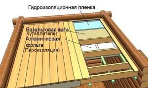 Укладка слоев утеплителя на потолок