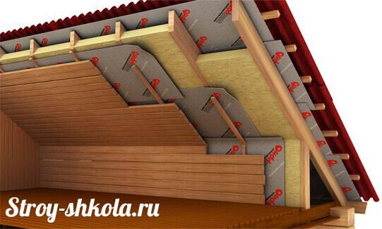 Теплоизоляция дома фасад
