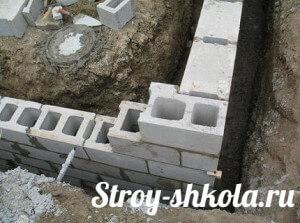 Фундамент для бани из керамзитных блоков