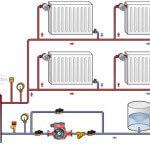 Какие радиаторы лучше выбрать для квартиры