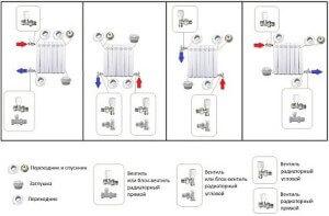Подключение радиаторов с помощью фитингов