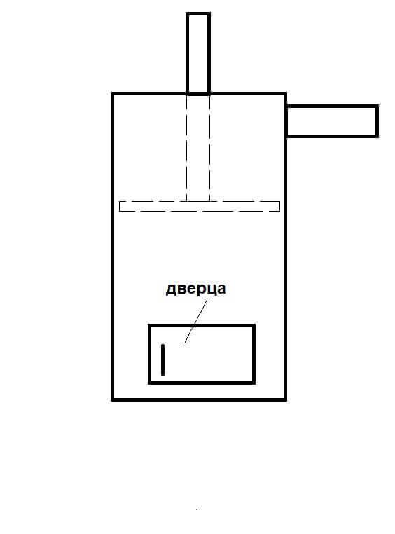 Схема печи с дверцей