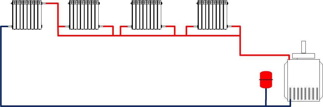 Схема подключения труб -