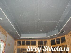 Обшиваем потолок гипсокартоном