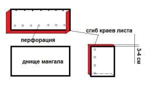 Разборный металлический мангал - схема