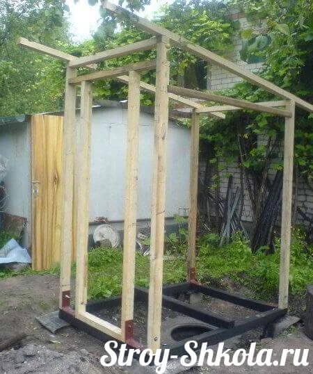 Строительство дачного туалета своими руками фото
