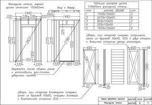 Таблица (чертеж) раскроя досок фассадной стены