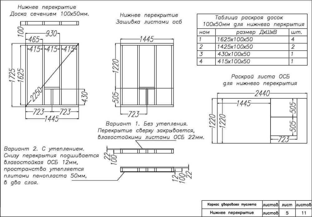 Как построить туалет с хозблоком на даче своими руками размеры чертежи 3