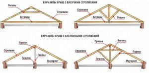 Варианты крыш с висячими и наслонными стропилами