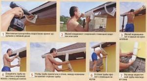 Крепление водосточных труб на крышу