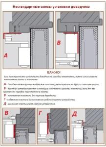 Нестандартная схема установки доводчика