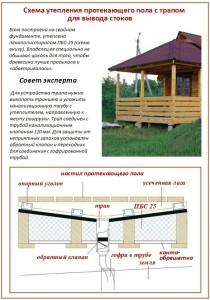 Схема утепления пола с трапом в бане для вывода стоков