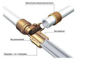 Пластиковые трубы для теплого пола