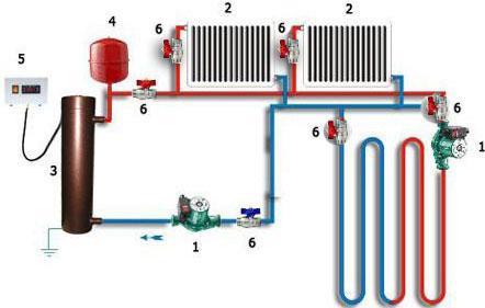 Схема подключения водяного схема подключения теплого пола 6