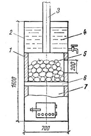 Схема металлической печи