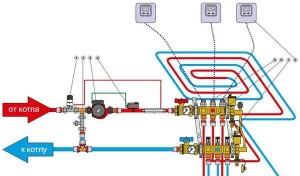 Схема подключения нагреваемого водяного пола