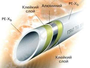 Структура метталопластиковой трубы изнутри