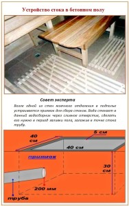 Устройство стока в бетонном полу