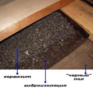 Засыпаем керамзит на черновой пол