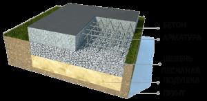 Армируем бетонный фундамент в виде монолитной плиты