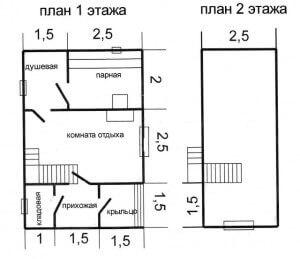 Чертеж первого этажа дома с баней