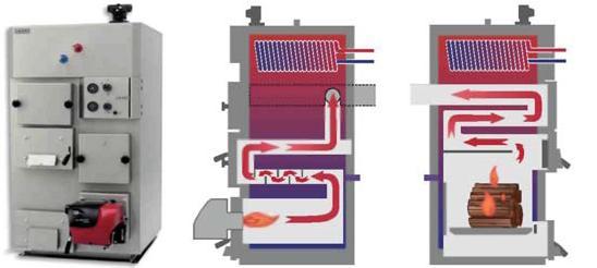 Конструкция универсального котла дрова-газ