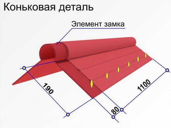 Крепление коньковой детали - схема
