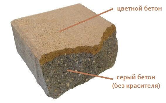 Образец окрашенного бетона