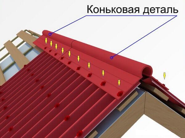 Схема крепления коньковой детали шурупами
