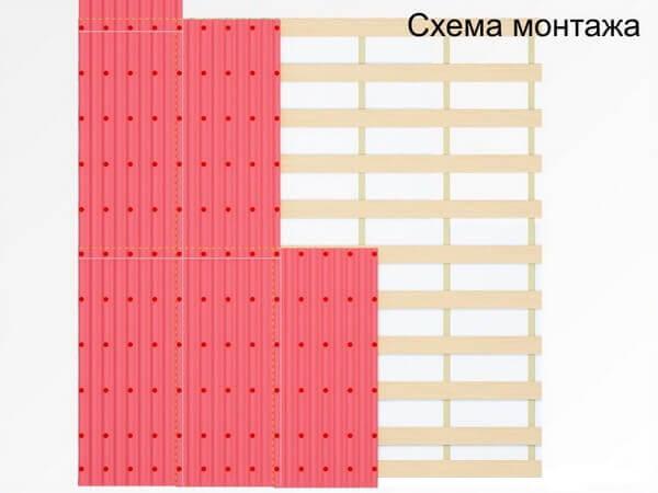 Схема крепления листов керамопласта к обрешетке