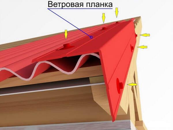 Схема крепления ветровой планки