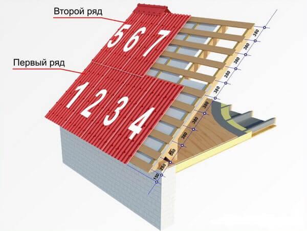 Схема укладки в стык трех листов