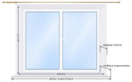 Kak-zamerit-zhalyuzi-na-plastikovyie-okna.jpg