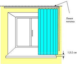 Схема замера вертикальных жалюзи крепящихся к стене