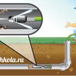 Гидродинамическая машина для промывки канализации
